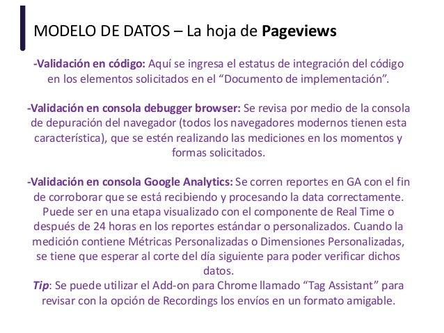 MODELO DE DATOS – La hoja de Pageviews -Validación en código: Aquí se ingresa el estatus de integración del código en los ...