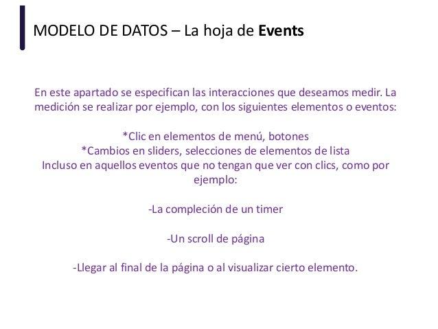 MODELO DE DATOS – La hoja de Events En este apartado se especifican las interacciones que deseamos medir. La medición se r...