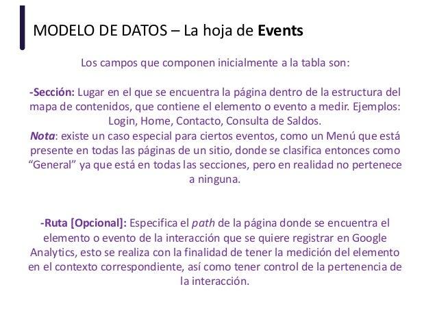 MODELO DE DATOS – La hoja de Events Los campos que componen inicialmente a la tabla son: -Sección: Lugar en el que se encu...