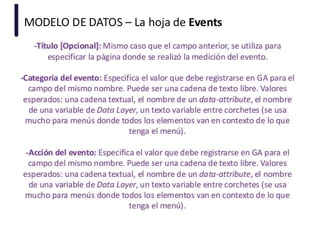 MODELO DE DATOS – La hoja de Events -Título [Opcional]: Mismo caso que el campo anterior, se utiliza para especificar la p...