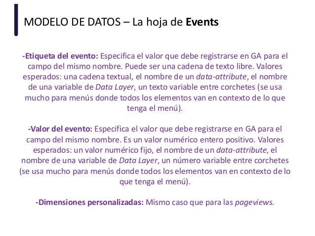 MODELO DE DATOS – La hoja de Events -Etiqueta del evento: Especifica el valor que debe registrarse en GA para el campo del...