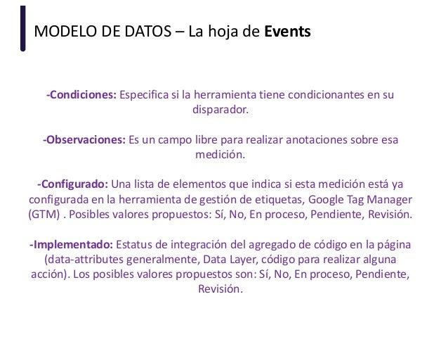 MODELO DE DATOS – La hoja de Events -Condiciones: Especifica si la herramienta tiene condicionantes en su disparador. -Obs...