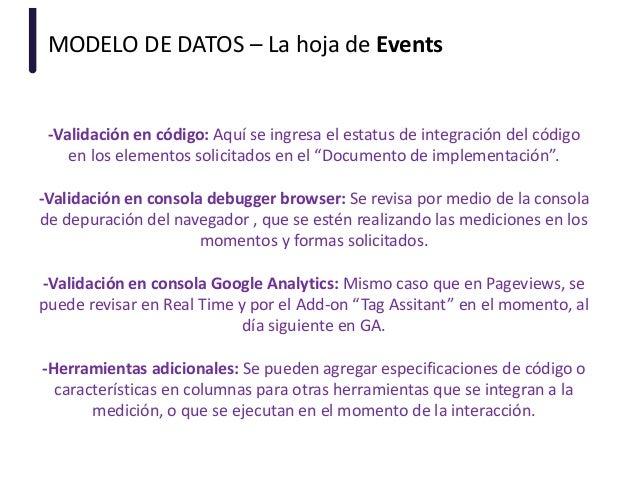 MODELO DE DATOS – La hoja de Events -Validación en código: Aquí se ingresa el estatus de integración del código en los ele...