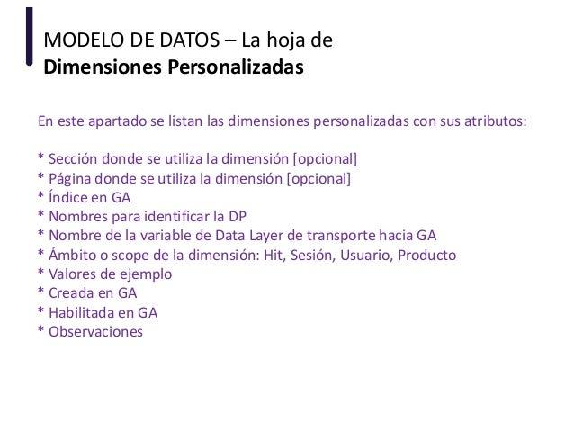 MODELO DE DATOS – La hoja de Dimensiones Personalizadas En este apartado se listan las dimensiones personalizadas con sus ...