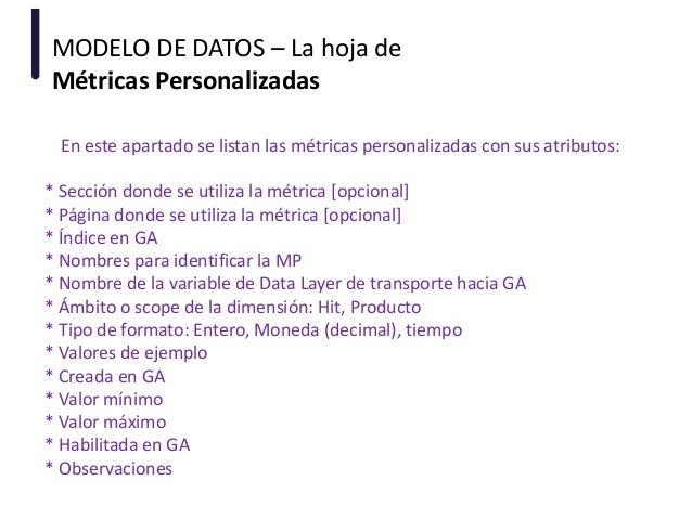 MODELO DE DATOS – La hoja de Métricas Personalizadas En este apartado se listan las métricas personalizadas con sus atribu...
