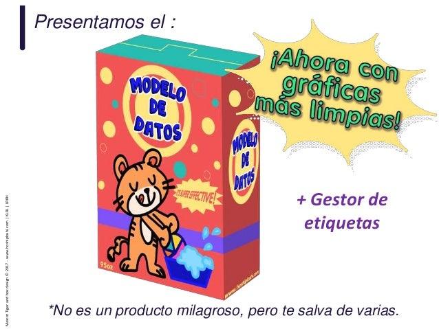 Presentamos el : *No es un producto milagroso, pero te salva de varias. + Gestor de etiquetas MascotTigerandboxdesign©2017...