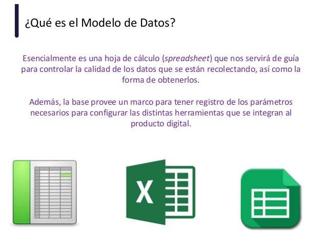 ¿Qué es el Modelo de Datos? Esencialmente es una hoja de cálculo (spreadsheet) que nos servirá de guía para controlar la c...