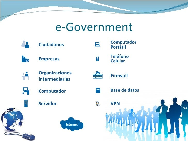 e-Government <ul><li>Ciudadanos </li></ul>Empresas Organizaciones intermediarias Computador Servidor Computador Portátil T...