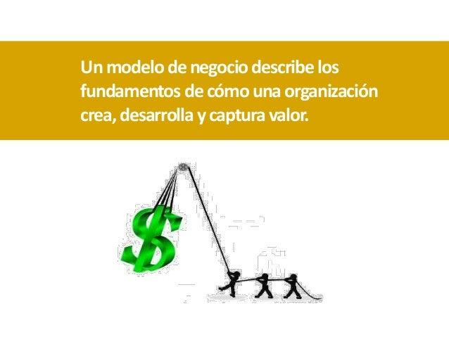 Modelo de-negocio-inditex-100428205210-phpapp02 Slide 2