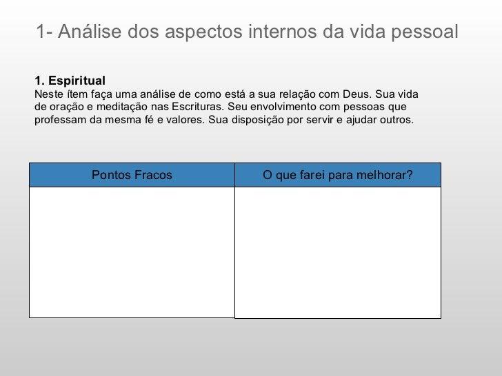 1- Análise dos aspectos internos da vida pessoal1. EspiritualNeste ítem faça uma análise de como está a sua relação com De...