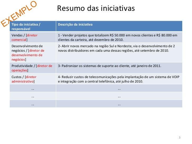 Resumo das iniciativas EXEMPLO Tipo da iniciativa / responsável Descrição da iniciativa Vendas / [ diretor comercial ] 1 -...