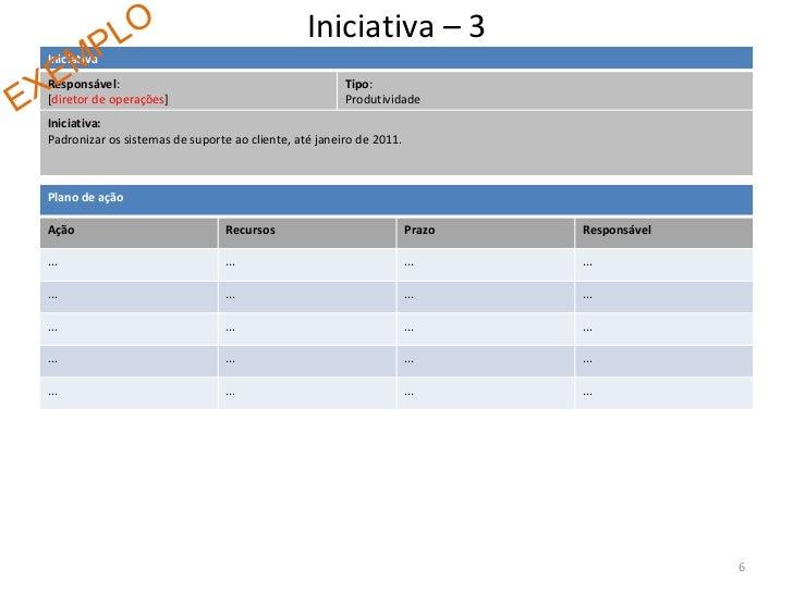 Iniciativa  –  3 EXEMPLO Iniciativa Responsável :  [ diretor de operações ] Tipo : Produtividade Iniciativa: Padronizar os...