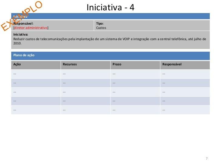 Iniciativa - 4 EXEMPLO Iniciativa Responsável :  [ diretor administrativo ] Tipo : Custos Iniciativa: Reduzir custos de te...