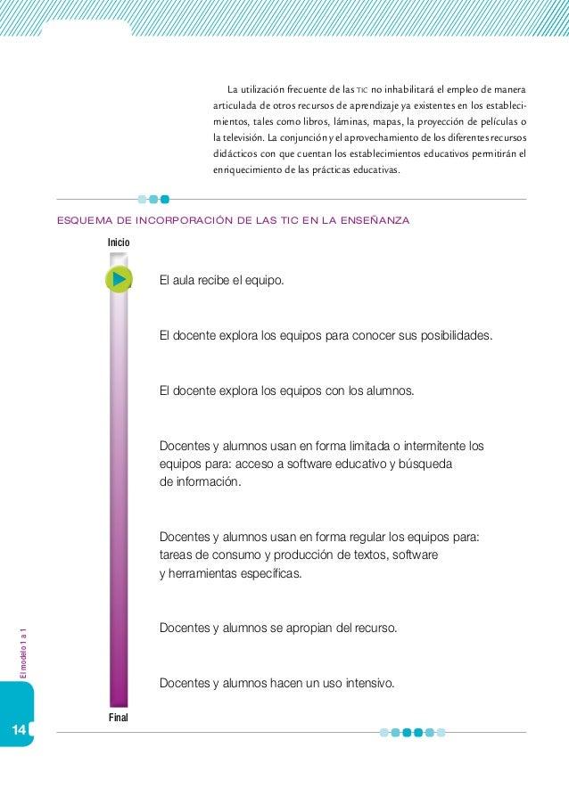Elmodelo1a1 14 La utilización frecuente de las tic no inhabilitará el empleo de manera articulada de otros recursos de apr...