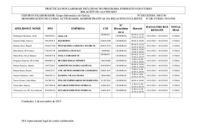PRÁCTICAS NON LABORAIS INCLUIDAS NO PROGRAMA FORMATIVO DO CURSO RELACIÓN DO ALUMNADO CENTRO COLABORADOR: Grupo Informático...