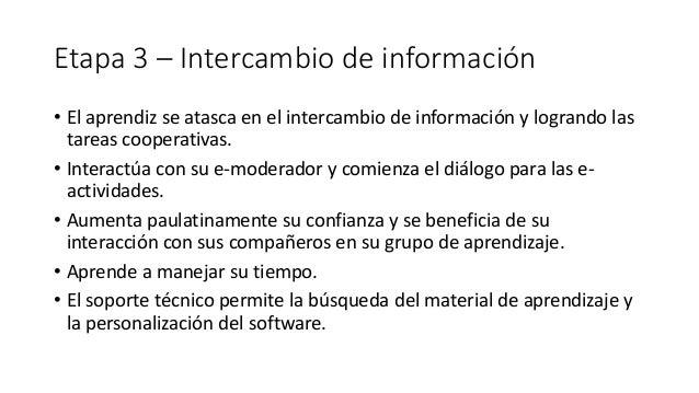 Etapa 3 – Intercambio de información • El aprendiz se atasca en el intercambio de información y logrando las tareas cooper...