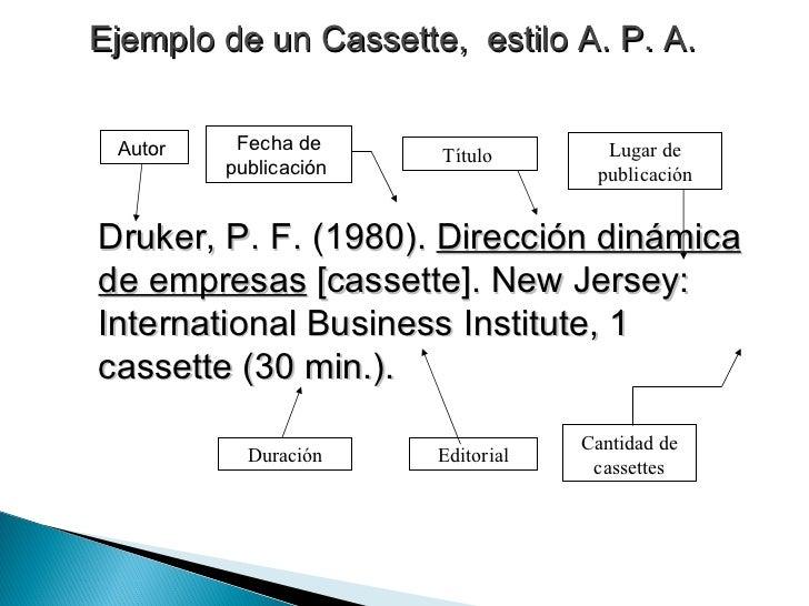 Ejemplo de un Cassette,  estilo A. P. A.  Druker, P. F. (1980).  Dirección dinámica de empresas  [cassette]. New Jersey: I...