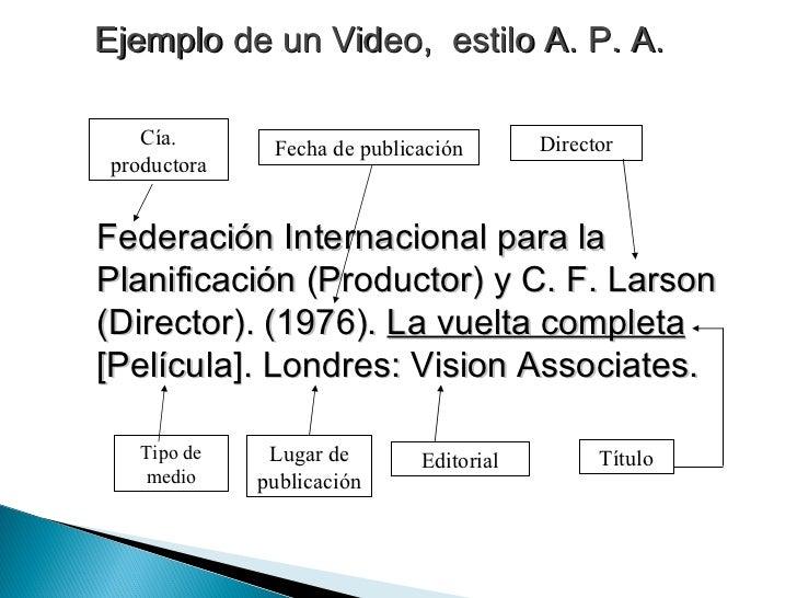 Ejemplo de un Video,  estilo A. P. A.   Federación Internacional para la Planificación (Productor) y C. F. Larson (Directo...