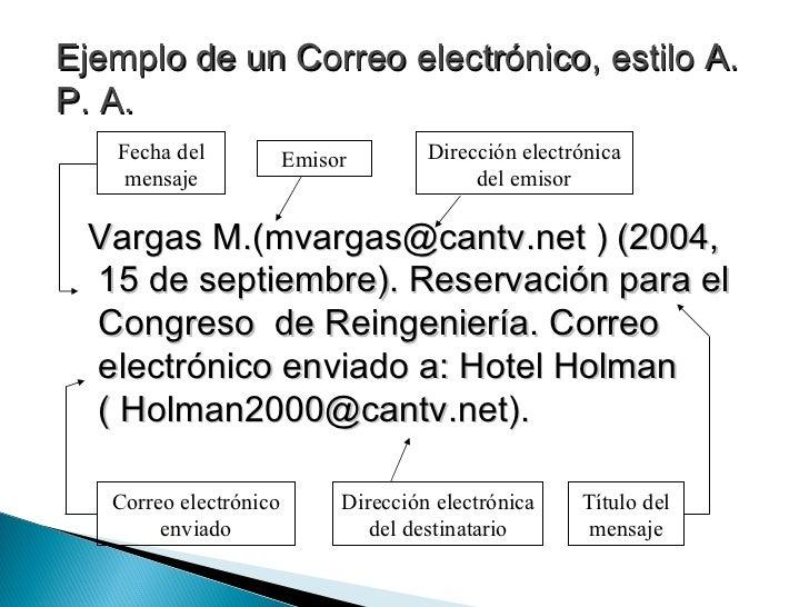 Ejemplo de un Correo electrónico, estilo A. P. A. Vargas M.(mvargas@cantv.net ) (2004, 15 de septiembre). Reservación para...