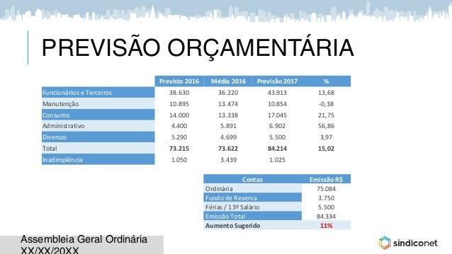 Assembleia Geral OrdináriaAssembleia Geral Ordinária PREVISÃO ORÇAMENTÁRIA Previsto 2016 Média 2016 Previsão 2017 % Funcio...