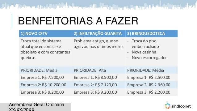 Assembleia Geral OrdináriaAssembleia Geral Ordinária BENFEITORIAS A FAZER 1) NOVO CFTV 2) INFILTRAÇÃO GUARITA 3) BRINQUEDO...