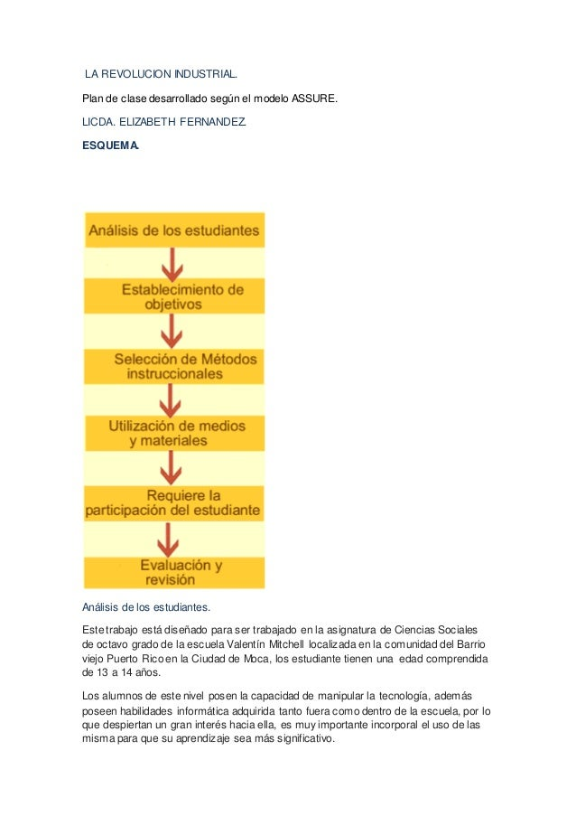 LA REVOLUCION INDUSTRIAL. Plan de clase desarrollado según el modelo ASSURE. LICDA. ELIZABETH FERNANDEZ. ESQUEMA. Análisis...