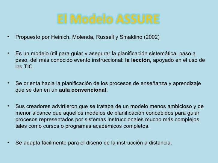 <ul><li>Propuesto por Heinich, Molenda, Russell y Smaldino (2002)  </li></ul><ul><li>Es un modelo útil para guiar y asegur...