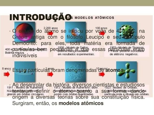Introdução ao estudo do atomo