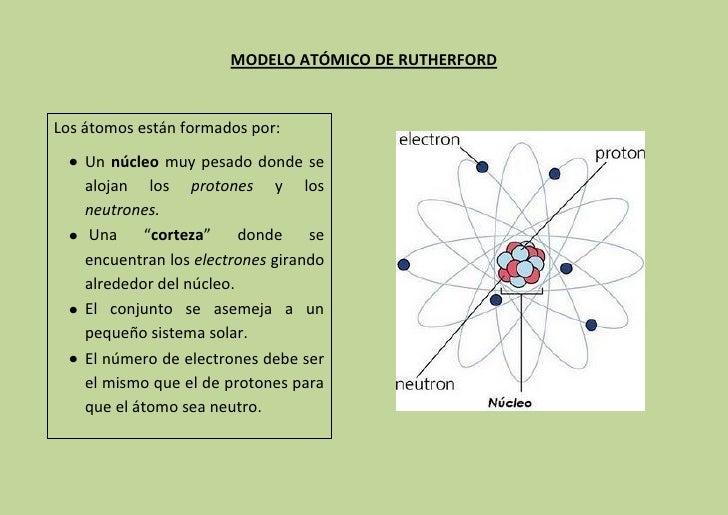MODELO ATÓMICO DE RUTHERFORD   Los átomos están formados por:     Un núcleo muy pesado donde se     alojan los protones y ...
