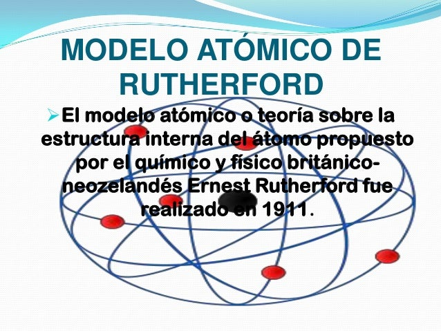 74 Imagen Del Modelo Atmico Rutherford