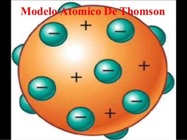Modelo atomico de thomson