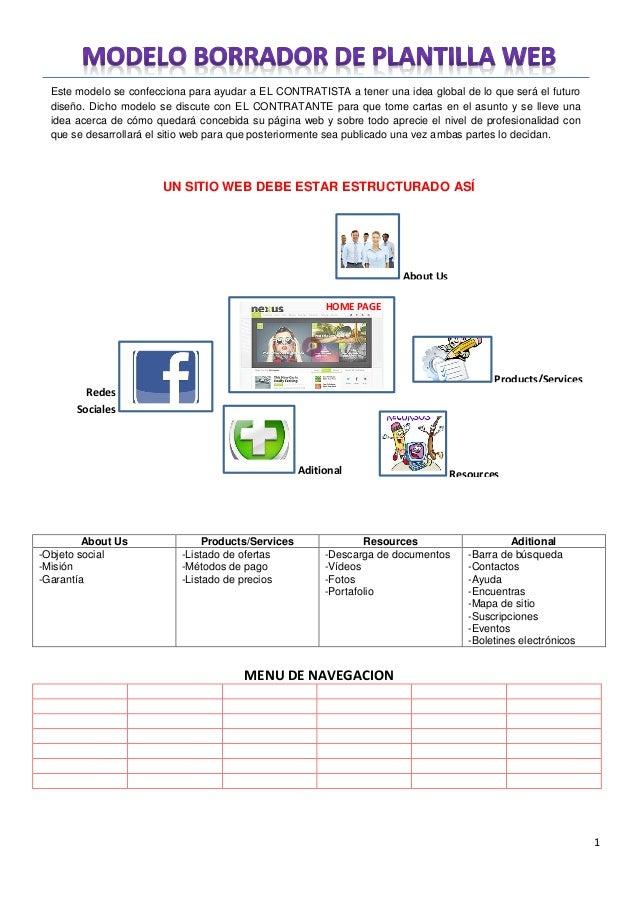 1 UN SITIO WEB DEBE ESTAR ESTRUCTURADO ASÍ About Us Products/Services Resources Aditional -Objeto social -Misión -Garantía...