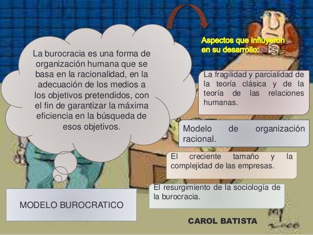 MODELO BUROCRATICO La burocracia es una forma de organización humana que se basa en la racionalidad, en la adecuación de l...