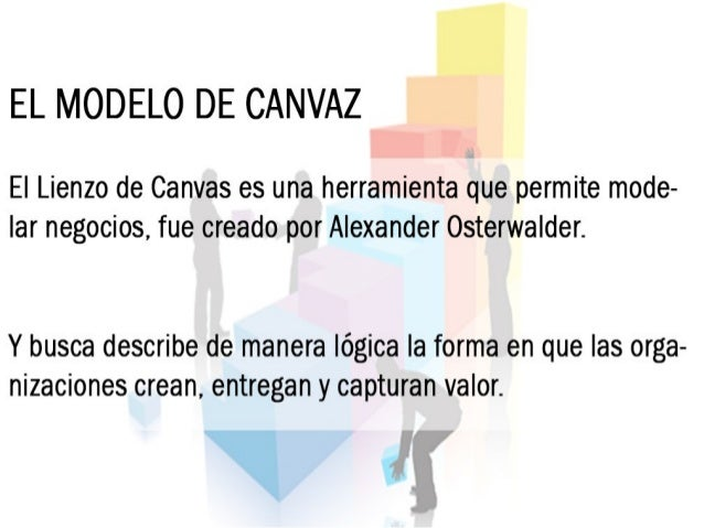 MODULO III - MODELO DE CANVAS - MARIO ADRIOSOLA.