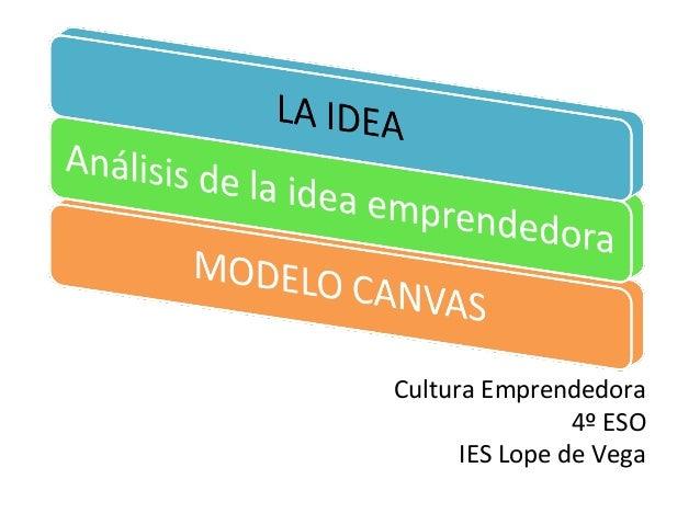Modelo Canvas Cultura Emprendedora 4º ESO IES Lope de Vega