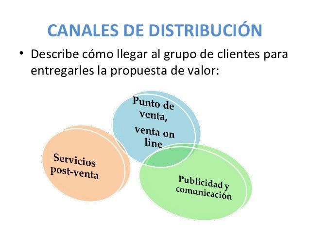 CANALES DE DISTRIBUCIÓN • Describe cómo llegar al grupo de clientes para entregarles la propuesta de valor: