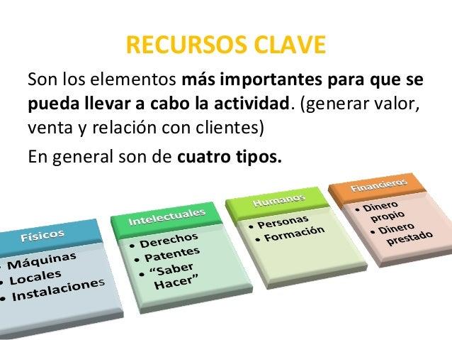RECURSOS CLAVE Son los elementos más importantes para que se pueda llevar a cabo la actividad. (generar valor, venta y rel...