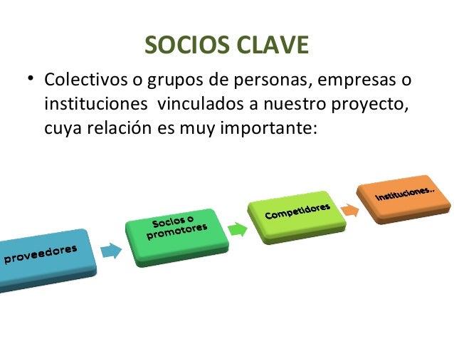 SOCIOS CLAVE • Colectivos o grupos de personas, empresas o instituciones vinculados a nuestro proyecto, cuya relación es m...