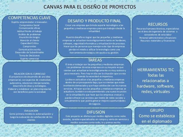 CANVAS PARA EL DISEÑO DE PROYECTOS DESAFIO Y PRODUCTO FINAL Crear una empresa que brinde soporte tecnológico a las pequeña...