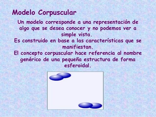 Un modelo corresponde a una representación de algo que se desea conocer y no podemos ver a simple vista. Es construido en ...