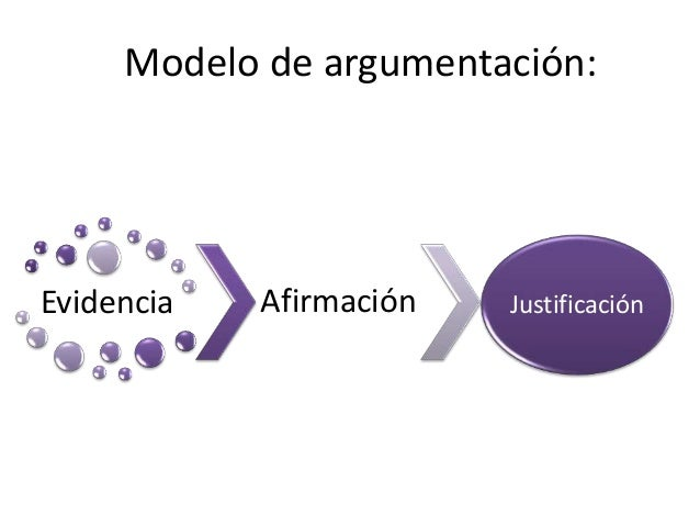 Modelo de argumentación: Evidencia Afirmación Justificación