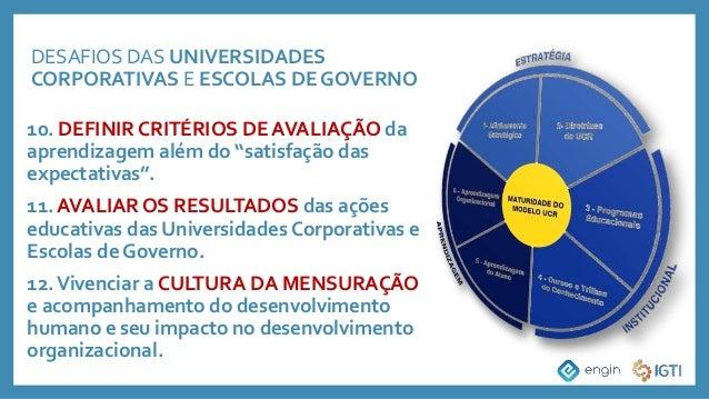 UCR © - Freire et al, 2016 MODELO DE AVALIAÇÃO MULTI NÍVEL UCR CULTURA DE MENSURAÇÃO