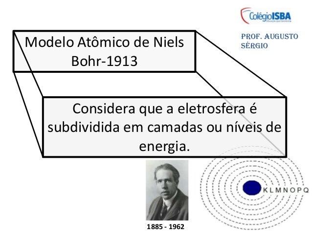 Modelo Atômico de NielsBohr-1913Considera que a eletrosfera ésubdividida em camadas ou níveis deenergia.1885 - 1962Prof. A...