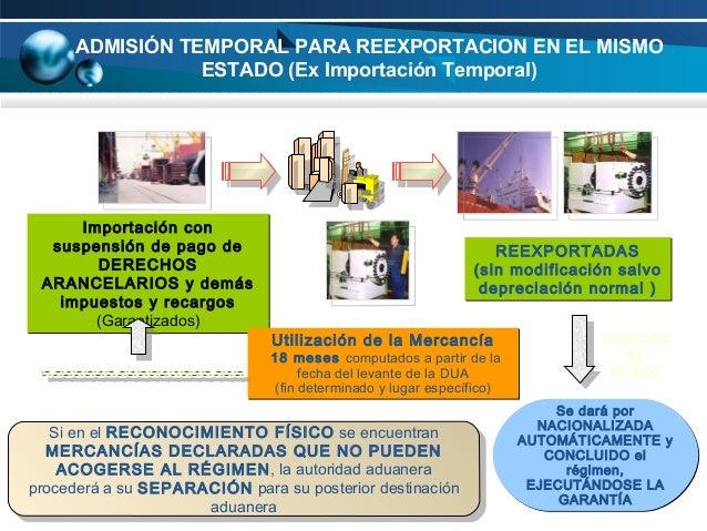 ADMISIÓN TEMPORAL PARA REEXPORTACION EN EL MISMO ESTADO (Ex Importación Temporal)  Importación con suspensión de pago de D...