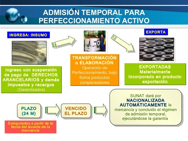 ADMISIÓN TEMPORAL PARA PERFECCIONAMIENTO ACTIVO EXPORTA  INGRESA: INSUMO  Ingreso con suspensión de pago de DERECHOS ARANC...