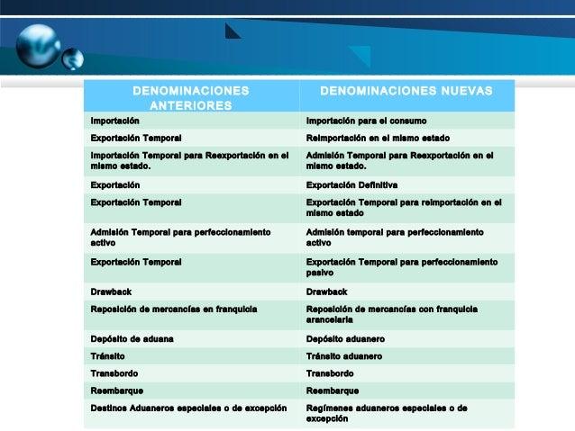 DENOMINACIONES ANTERIORES  DENOMINACIONES NUEVAS  Importación  Importación para el consumo  Exportación Temporal  Reimport...