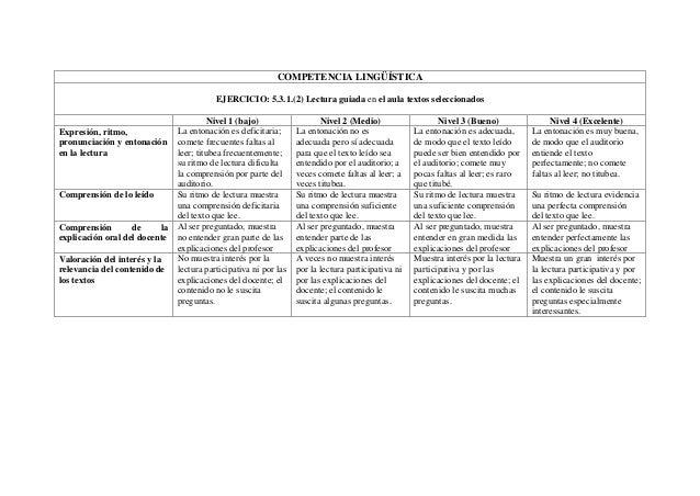 COMPETENCIA LINGÜÍSTICA EJERCICIO: 5.3.1.(2) Lectura guiada en el aula textos seleccionados Nivel 1 (bajo) Nivel 2 (Medio)...