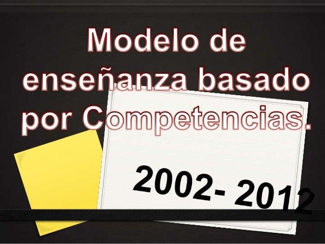 """Competencias.    70´s aparece en la literatura de la               psicología.         """"Modelo de enseñanza basado en     ..."""