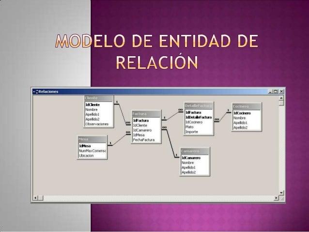 El Modelo Entidad-Relación. Se elabora el diagrama (o diagramas) entidad-relación. Se completa el modelo con listas de a...