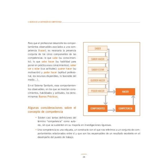 EL MAPA DE COMPETENCIAS  Es el elemento central sobre el que se configuran los distintos componentes de la Gestión por Com...